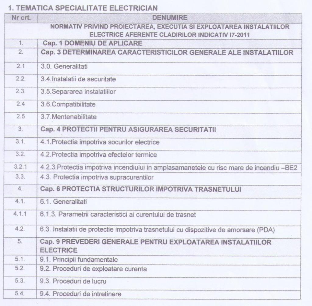cuprins autorizare electrician