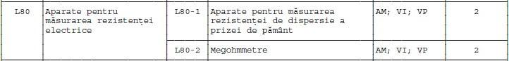 legislatie2